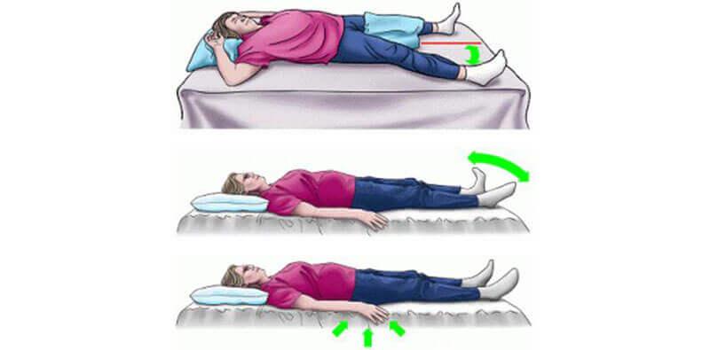Recuperare artroplastie genunchi