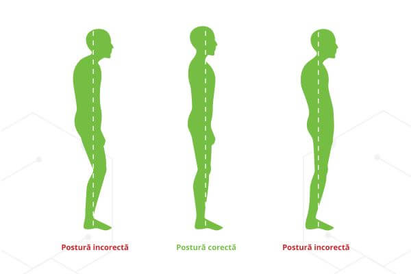 postura corecta spate